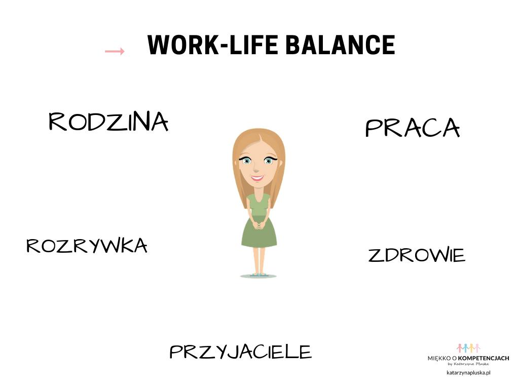 Work-life balance w praktyce? Sprawdź 3 warianty