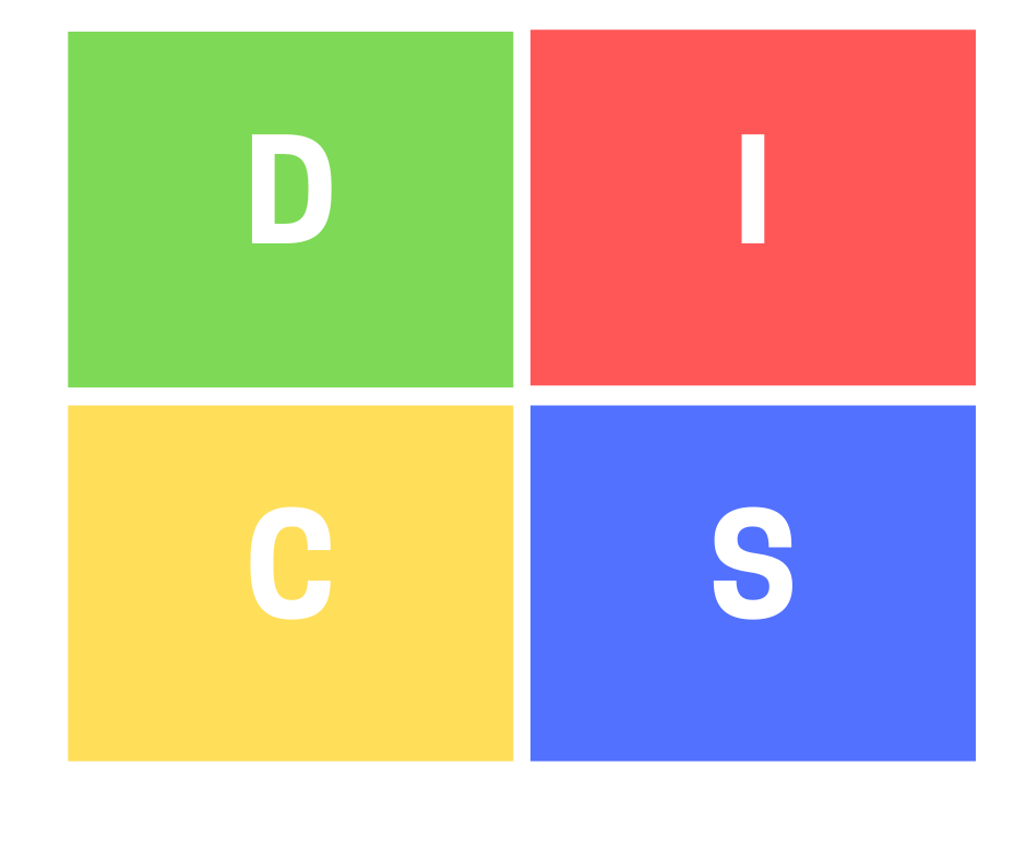 Model DICS – odkryj swoje możliwości test kompetencji DICS